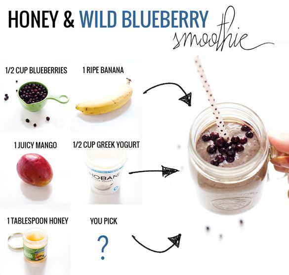 Honey and Wild Blueberry Smoothie - so simple and refreshing. A perfect start to the day! | http://pinchofyum.com