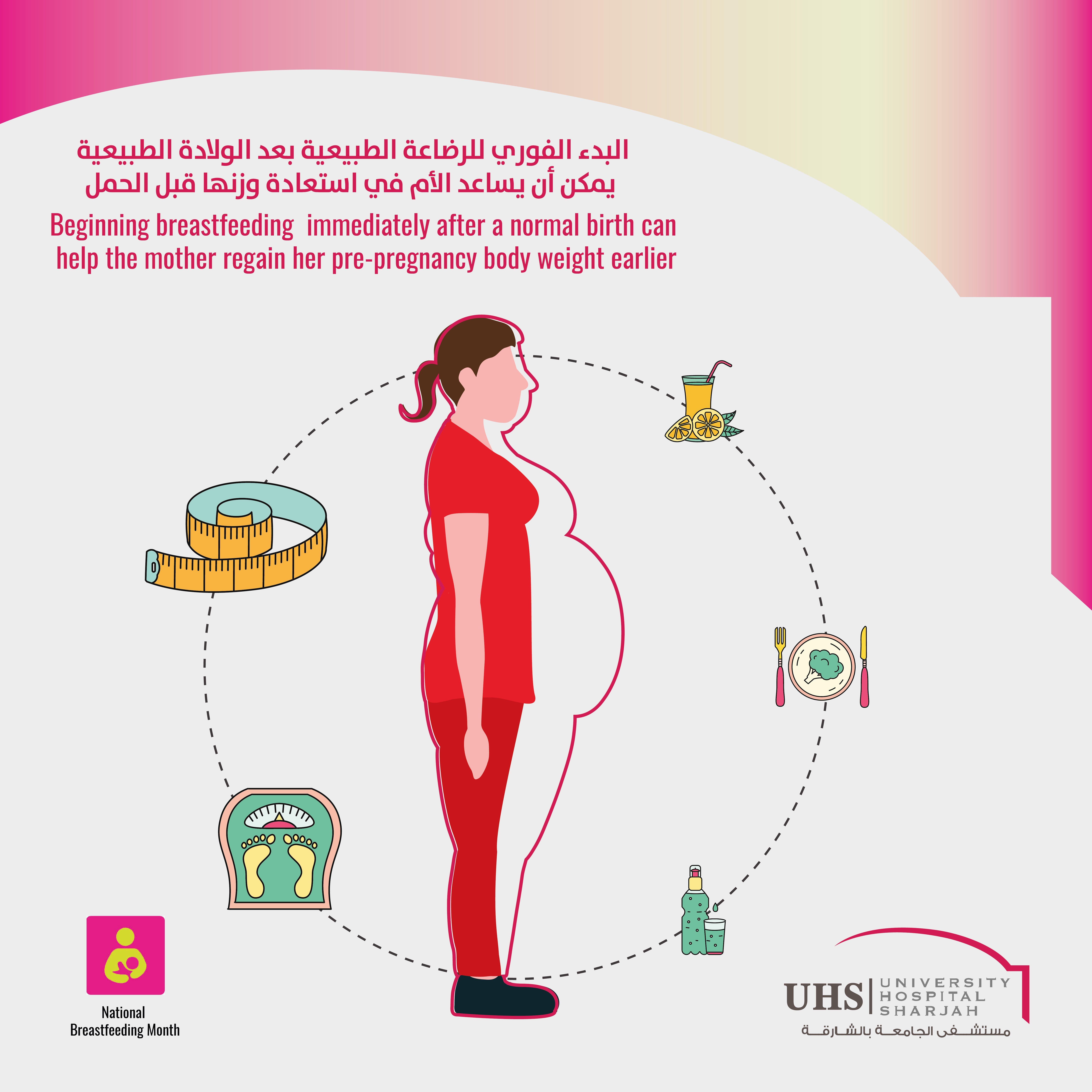 Pin On Breastfeeding Awareness Month