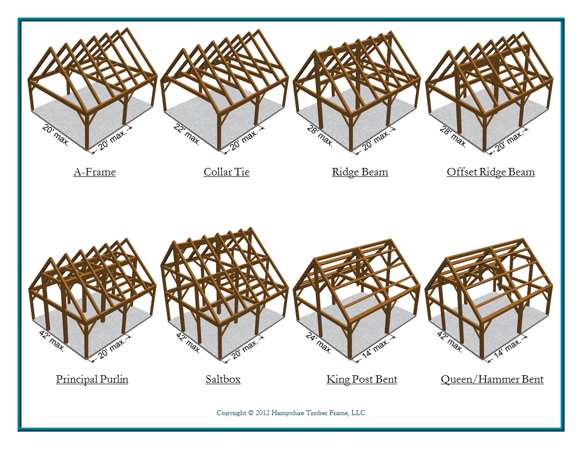 http://www.hampshiretimberframe.com/content/timber-frame-systems ...