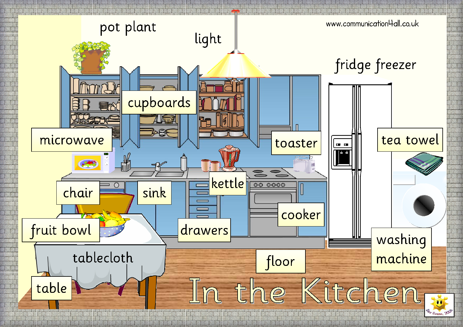 In the kitchen | Vocabulary | Pinterest | English, Kitchens and House