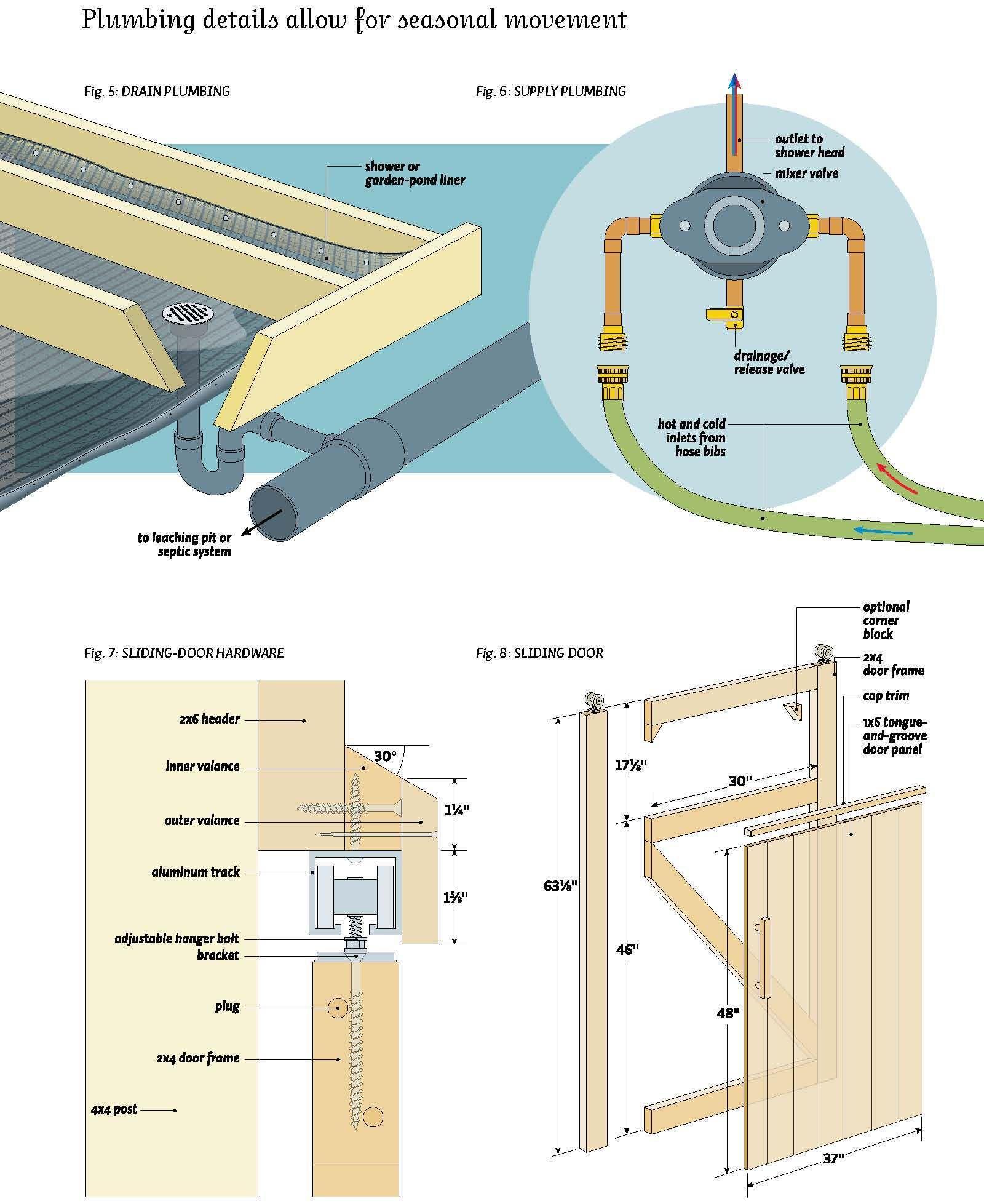 outdoor shower base drain