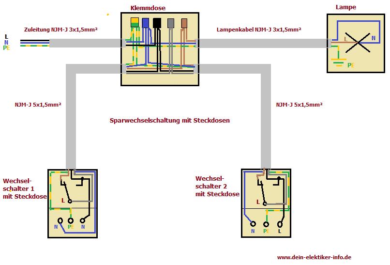 Der Aufbau Und Die Installation Einer Sparwechselschaltung Was Ist Der Untersch Elektroinstallation Selber Machen Elektroinstallation Elektroinstallation Haus