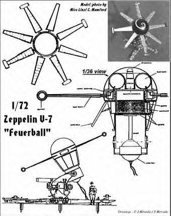 Wnf Feuerball