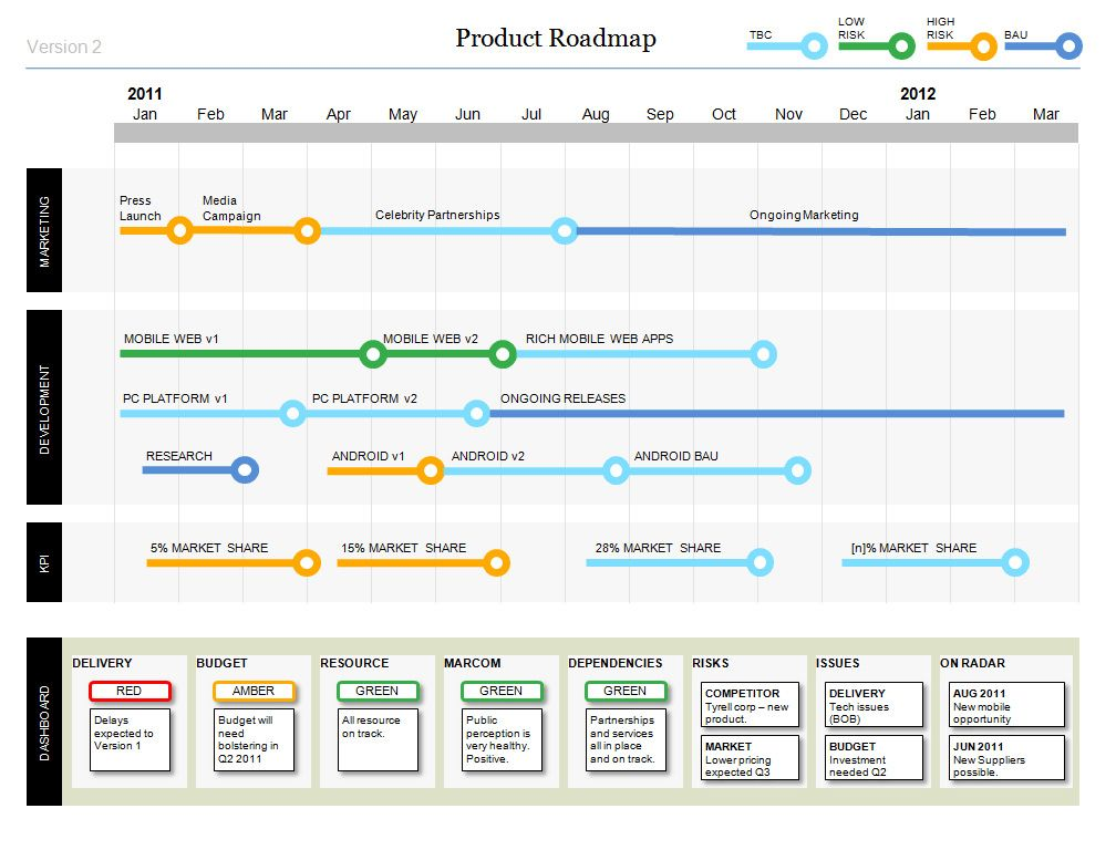 Powerpoint Product Roadmap Business Documents - Professional - management calendar template