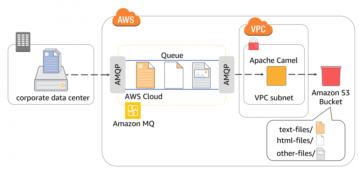 b82989966a4acda7f6c4c8be8e4aa5e4 - Aws Application Load Balancer Host Based Routing