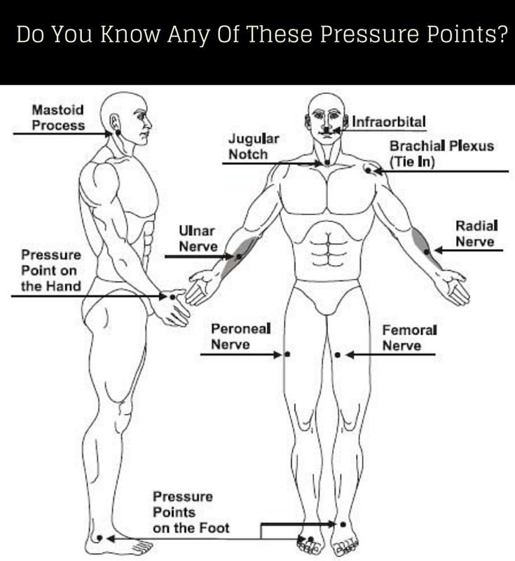 Jugular Notch Pressure Point