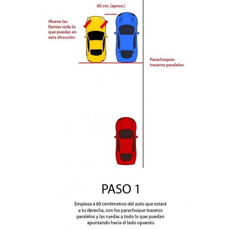 Como Estacionarse Retrocediendo Entre Dos Autos Tecnica Infalible Para Lograrlo Guioteca Autos Hazlo Tu Mismo Aprendiendo A Conducir