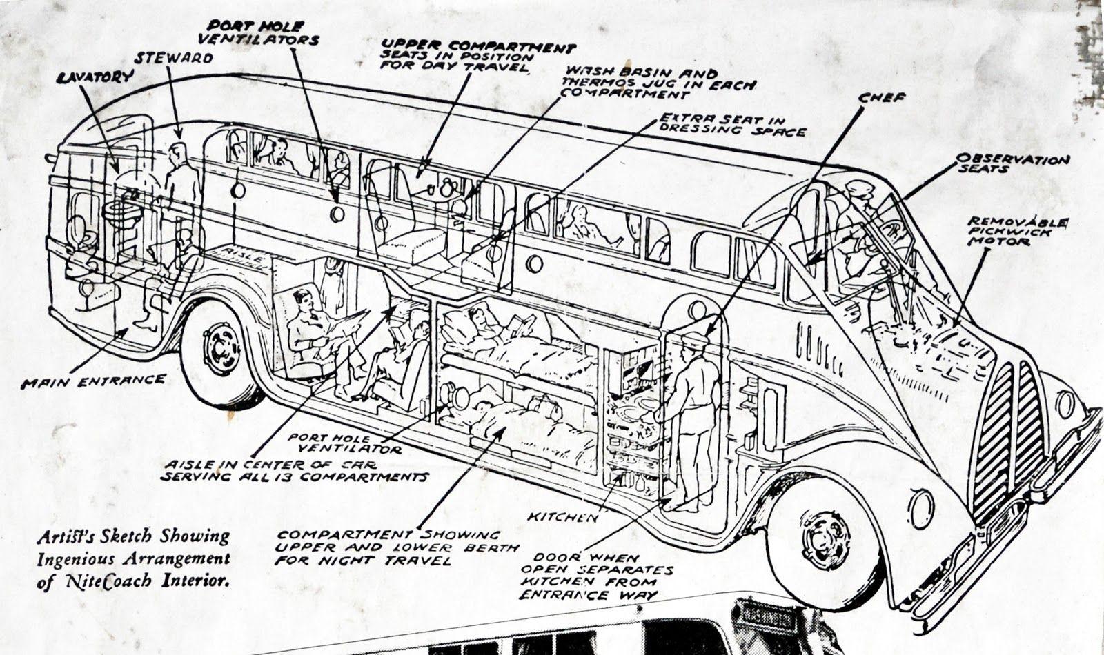 NiteCoach Greyhound bus | Dieselpunk | Pinterest | Vehicle, Bus ...