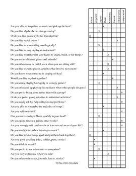 008 Multiple Intelligences Survey Multiple intelligences