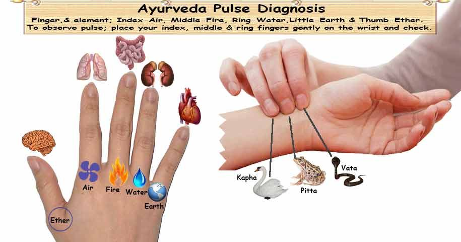 pikkelysömör kezelése a genicheskben atopic eczema