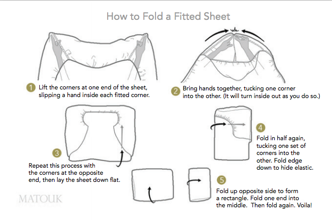 folding a fitted sheet How To Fold a Fitted Sheet | Know It All | Pinterest  folding a fitted sheet