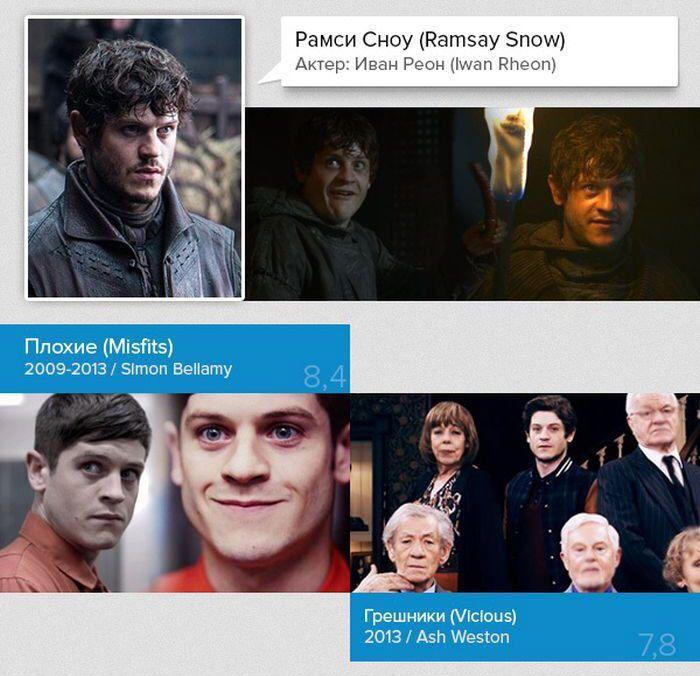 Рамси Сноу | Актер, Игра престолов