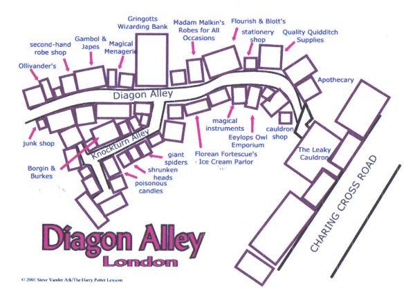Globalharry Diagon Alley Con Imagenes Callejon Diagon Lily