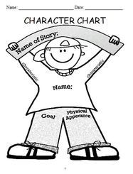 A Great Graphic Organizer For Character Analysis  Teaching