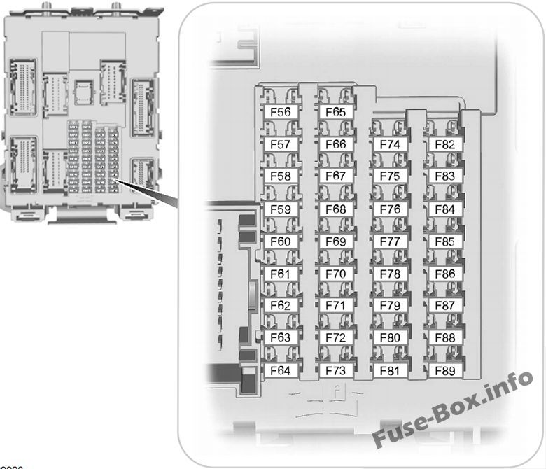 Interior Fuse Box Diagram Ford Escape 2013 2014 2015 2016