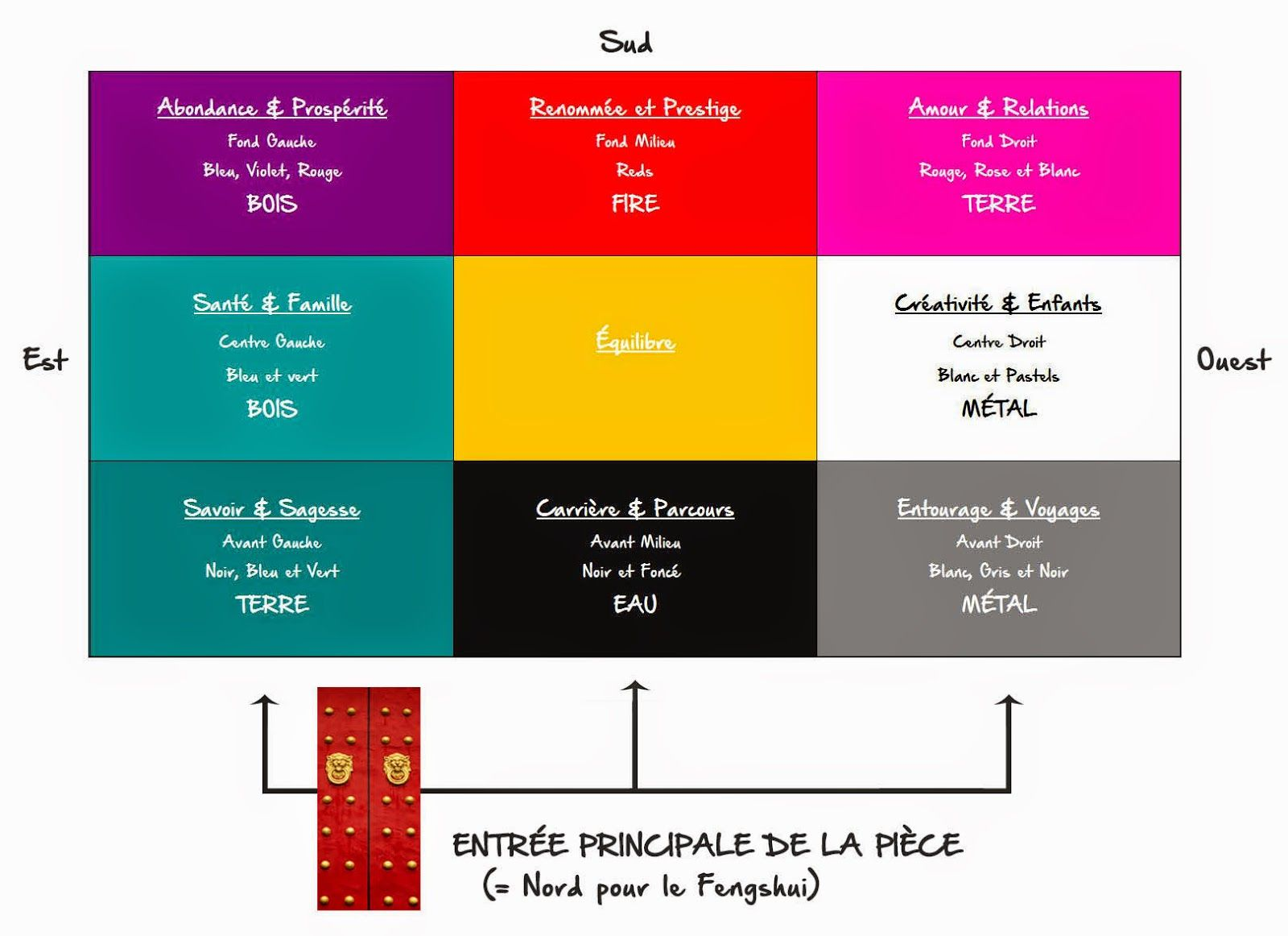 Fengshui table 1600 1162 feng shui pinterest - Regles feng shui maison ...