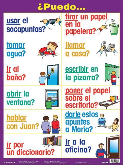 Las Preguntas Frecuentes De La Clase Spanish Classroom Teaching