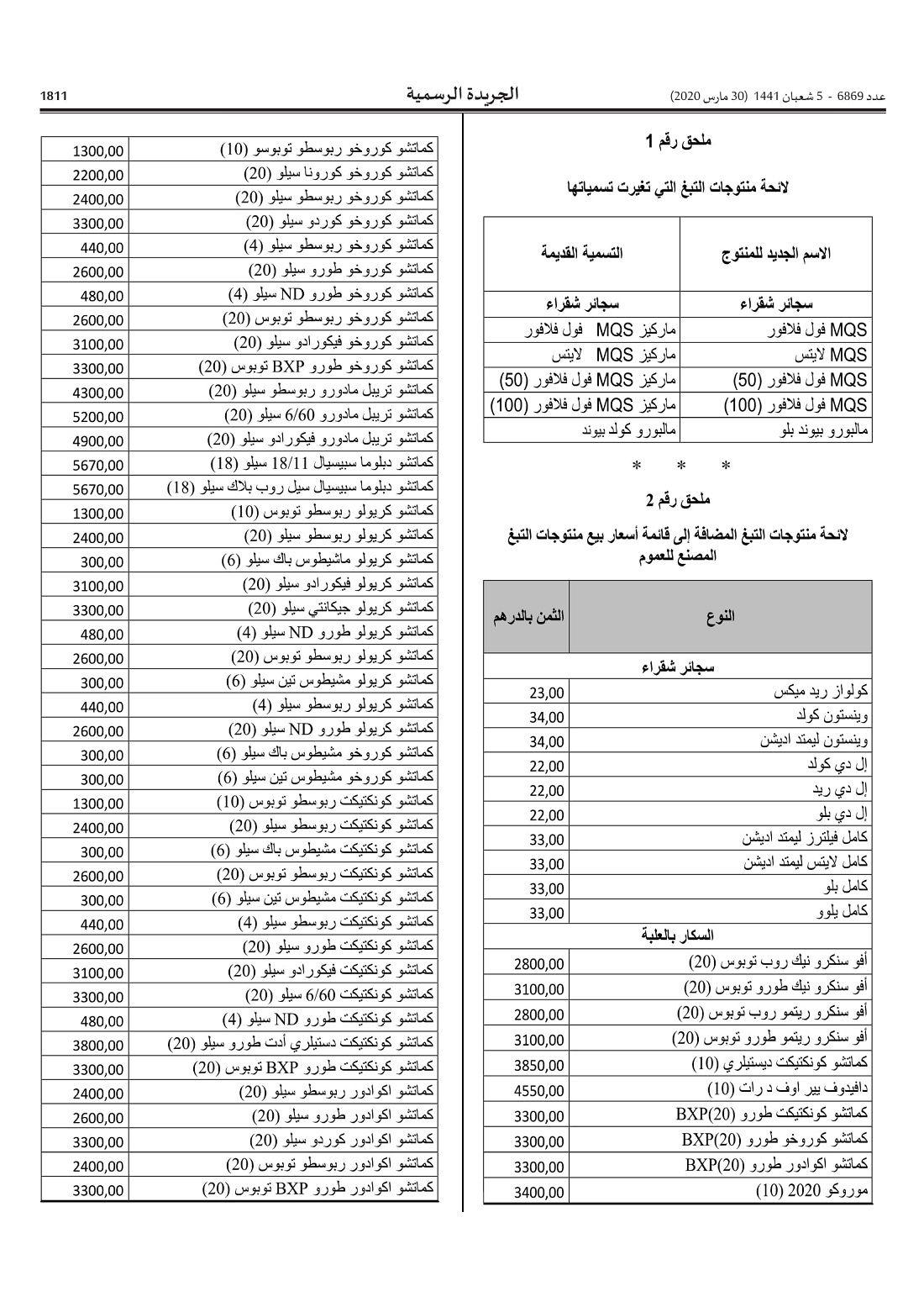 قرار لبنشعبون يحدد أسعار بيع التبغ في المغرب وهذه تفاصيلها Sheet Music Bullet Journal News
