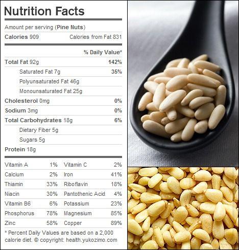 Pine Nuts Nutrition Facts Nuts Nutrition Facts Nuts Calories