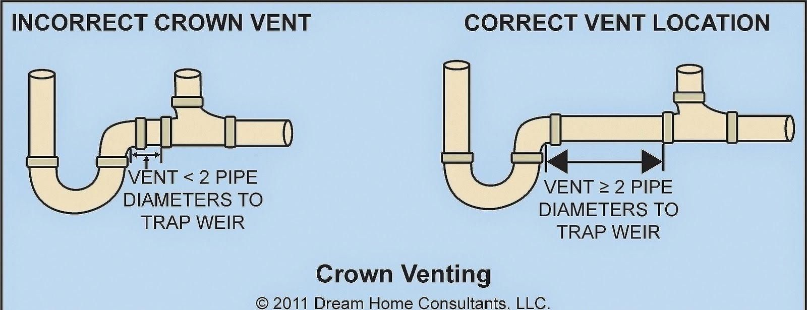 Plumbing Forum Plumbing Tools 2019 Plumbing 15mm To 10mm Reducer