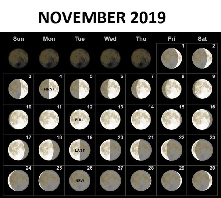 2019 Moon Phases Printable Calendar Full New Moon Moon Phase