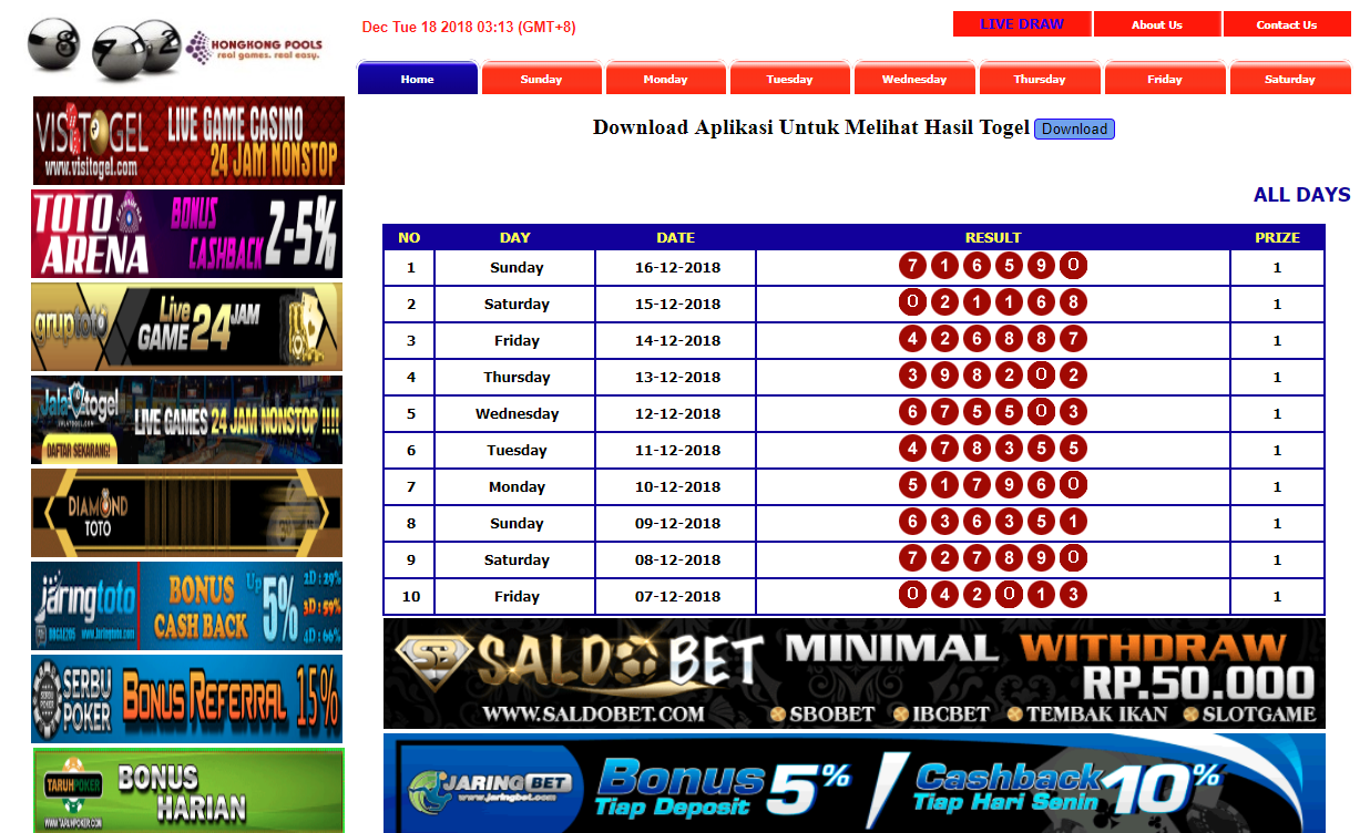 Welcome Live Draw Hongkong Pools Keluaran Togel Hongkong Data Hk