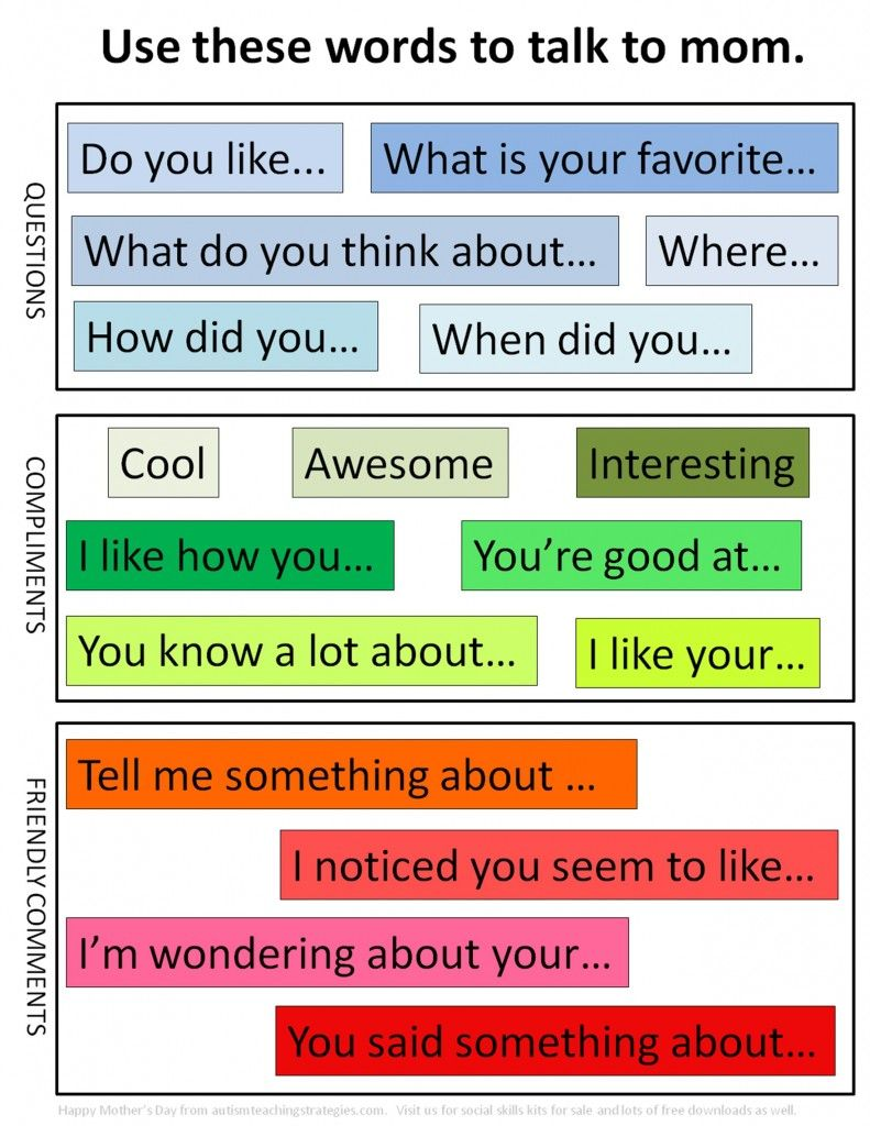 Talk To Mom Worksheet 2 Can Also Be Used As Ideas For Conversations With Friends Social Skills Activities Social Skills Social Skills Groups