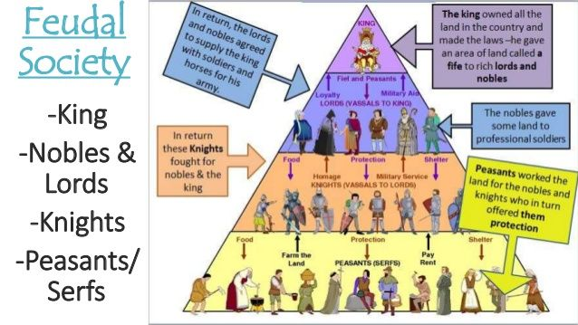 medieval times feudal system