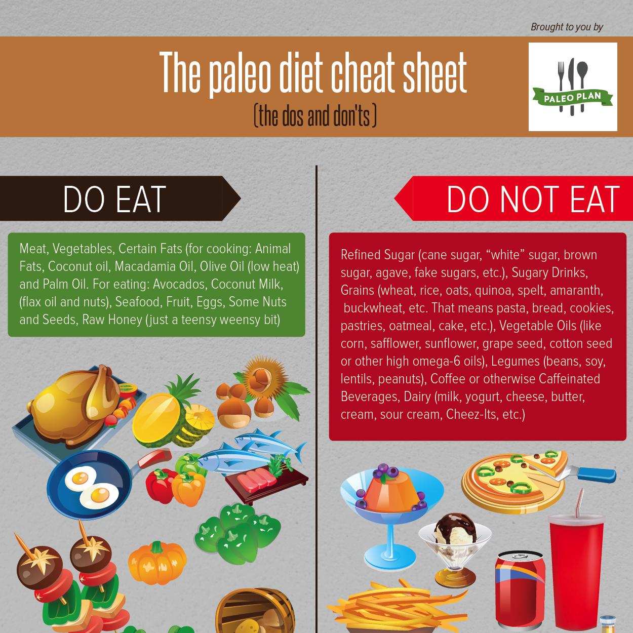 irritability and paleo diet