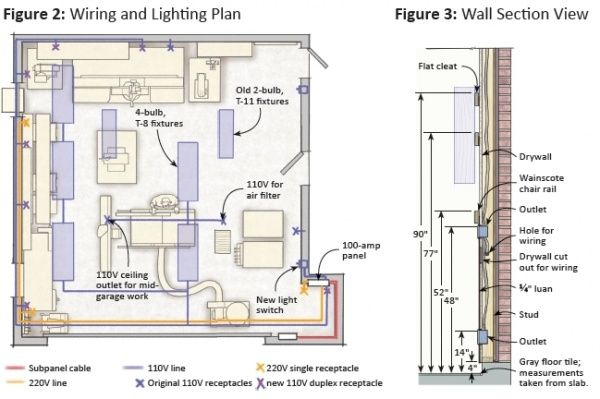 http blog woodcraft com 2011 10 extreme garage shop makeover in rh pinterest com Shop Wiring Plans Shop Wiring Layout