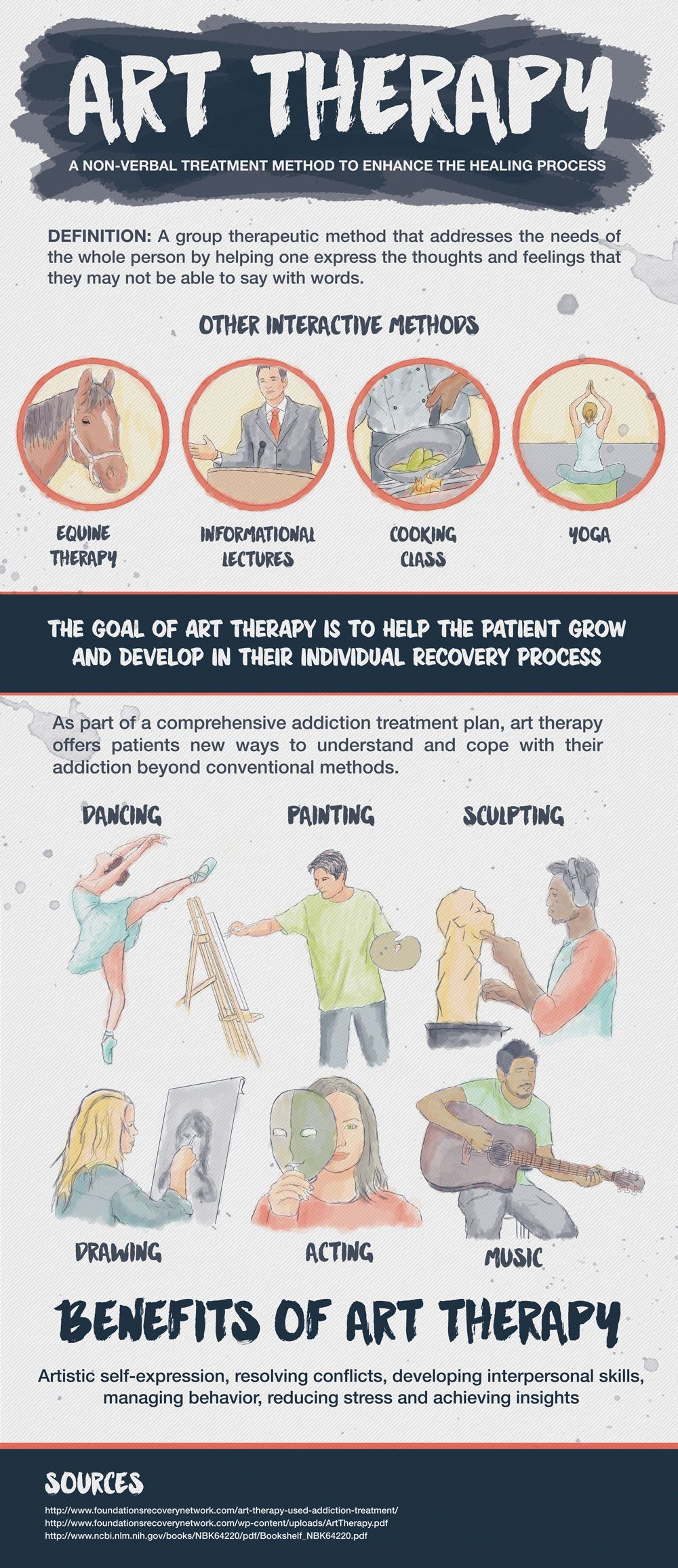 Art therapy in addiction treatment painting sculpting singing art therapy infographic a non verbal treatment method to enhance the healing process toneelgroepblik Image collections