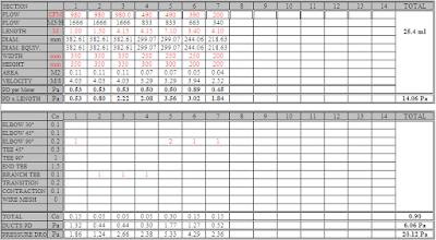 Download Fan Static Head Excel Sheet Calculator Sheet Static Hvac