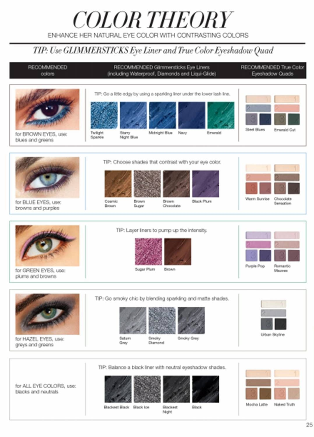 Use This Chart From Avon To Find An Eyeshadow And Eyeliner