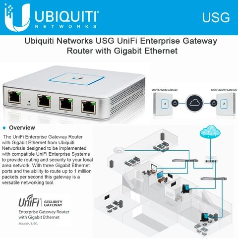 Ubiquiti Networks UniFi USG Security Gateway Router with Gigabit