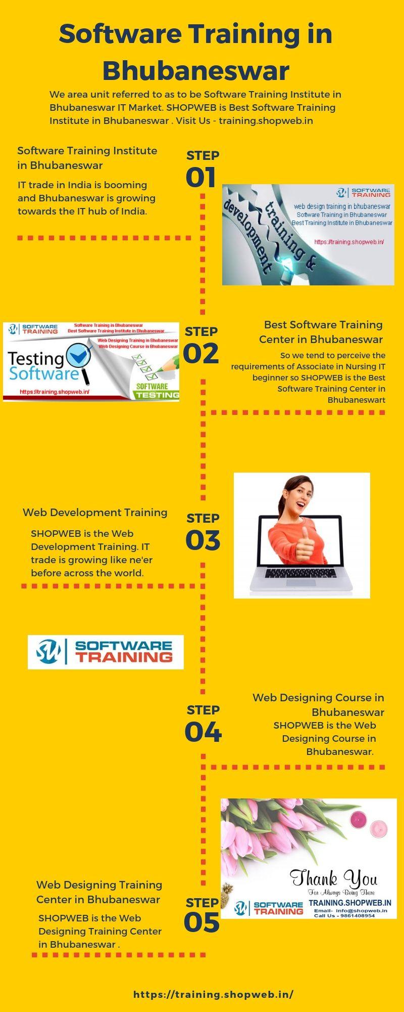 Shopweb Is The Web Designing Course In Bhubaneswar Till Now We Ve Got With Success Tr Web Design Training Web Development Training Digital Marketing Training