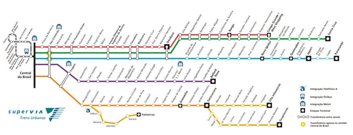 Como llegar a Río de Janeiro & Transporte en Río de Janeiro