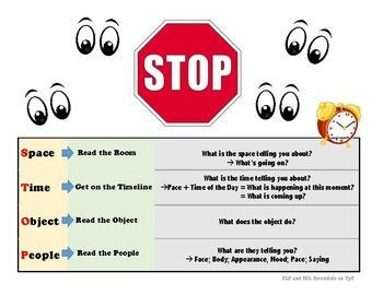 Social Thinking Executive Functioning >> Executive Function Stop And Read The Room Poster Education For