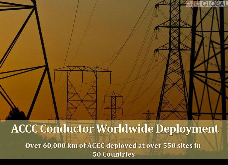 Ctc Global Has Successfully Finished The Installation Of Its Trademark Product Accc Conductor In Almost 50 Countries Worldwide Th Global Conductors Resilience