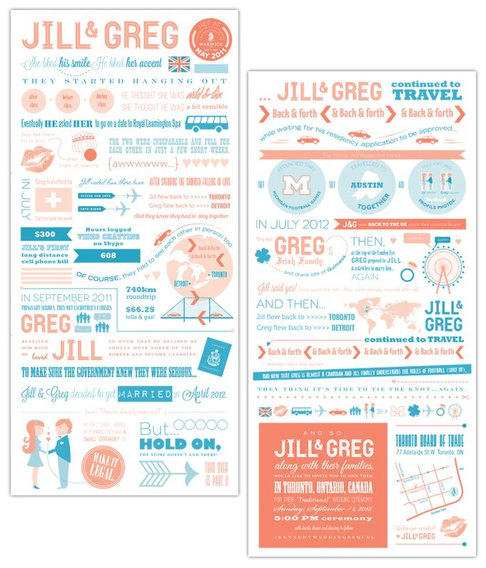 Infographic wedding invites.