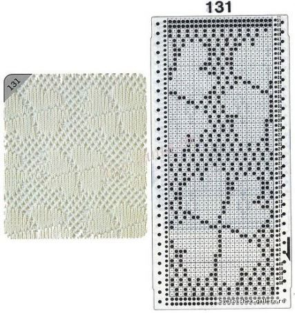 63 trendy knitting machine punch cards link