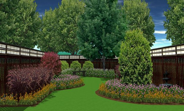 Simple Landscape Design Plans Perfecting The Perimeter Garden