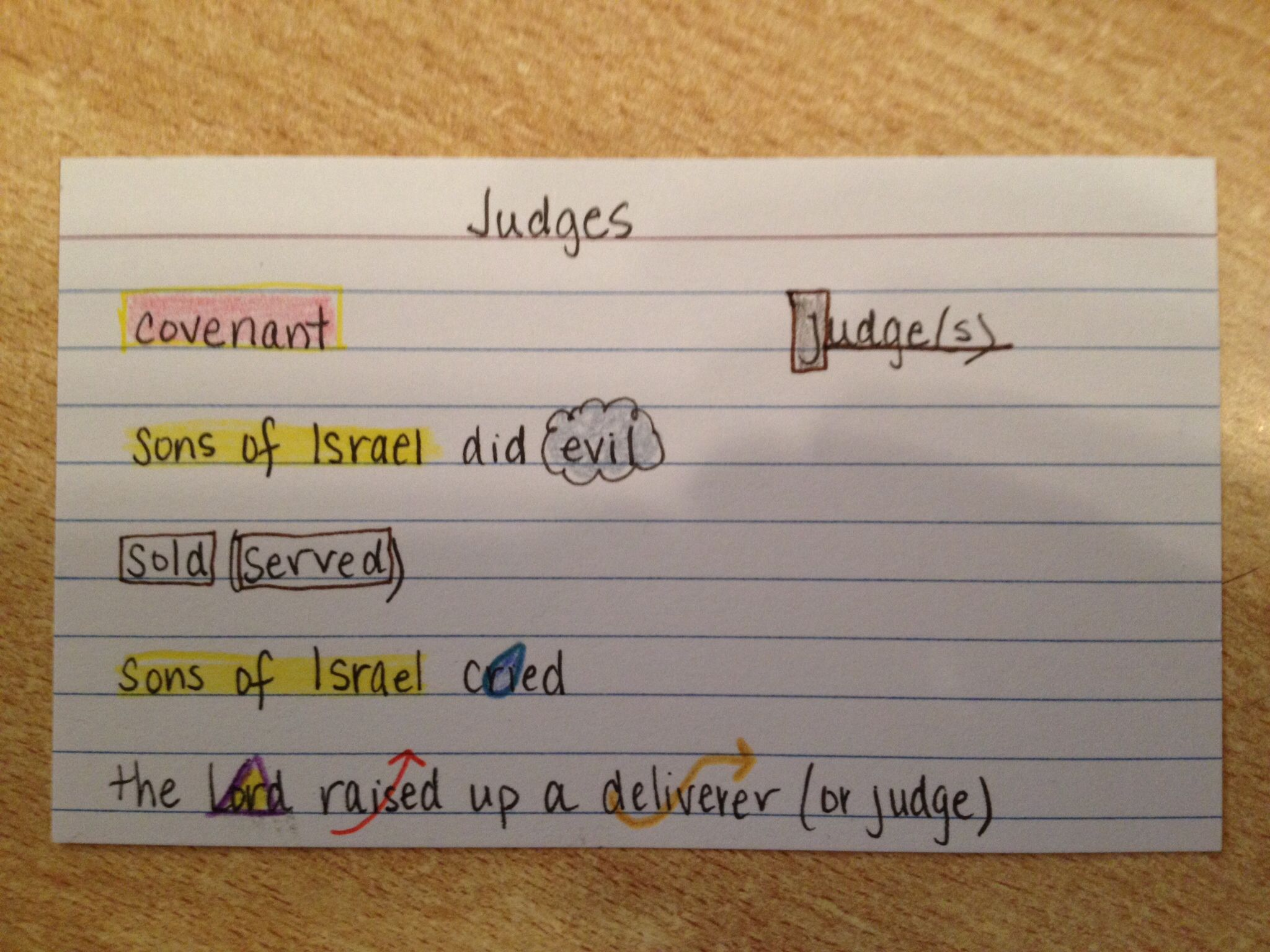 Judges Key Words And Symbols To Mark For Inductive Bible Study Using