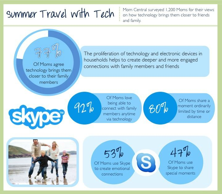 How connected are you during the summer?