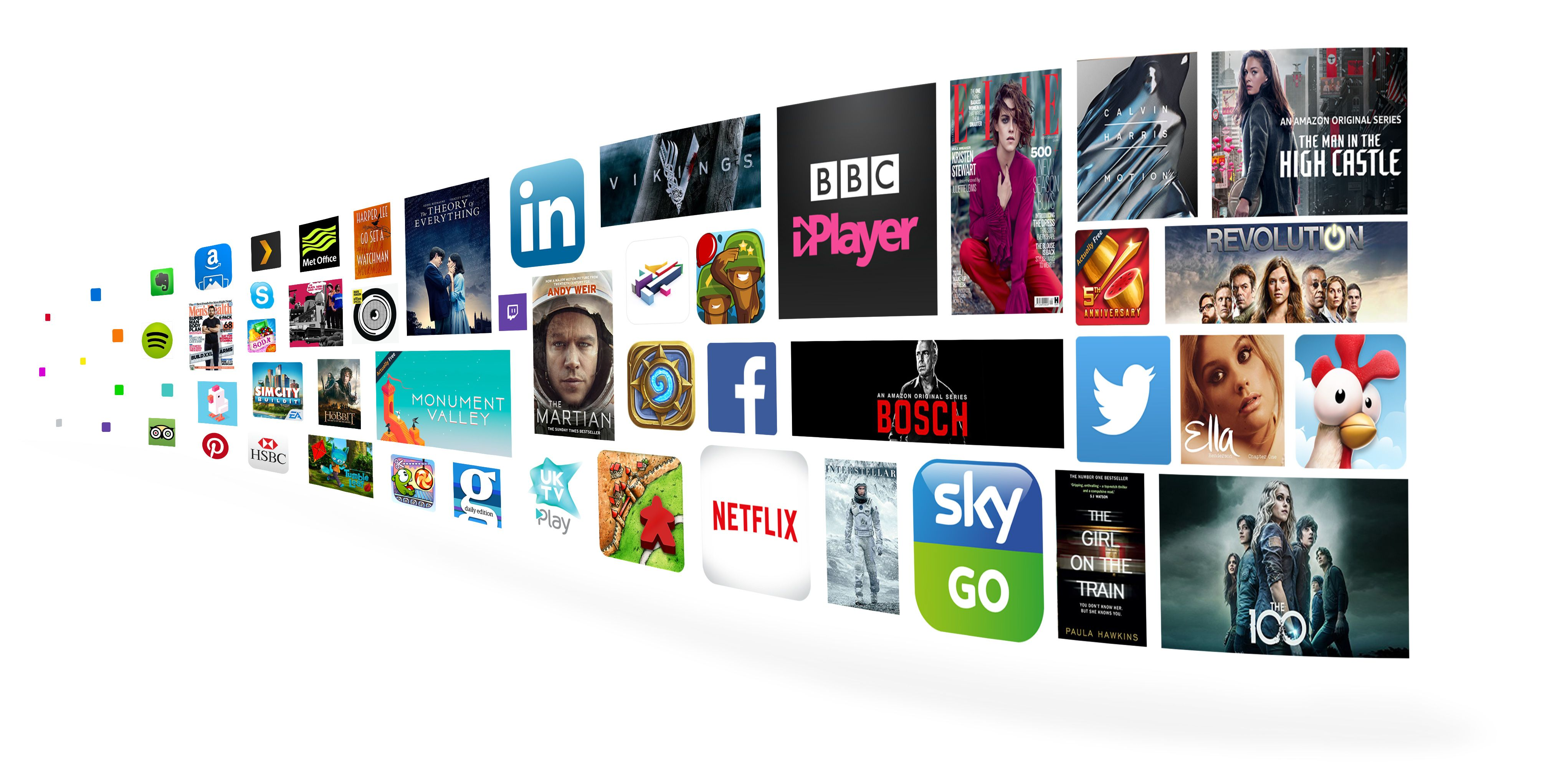 App Wall (With images) Fire hd 10, Sky go, Display