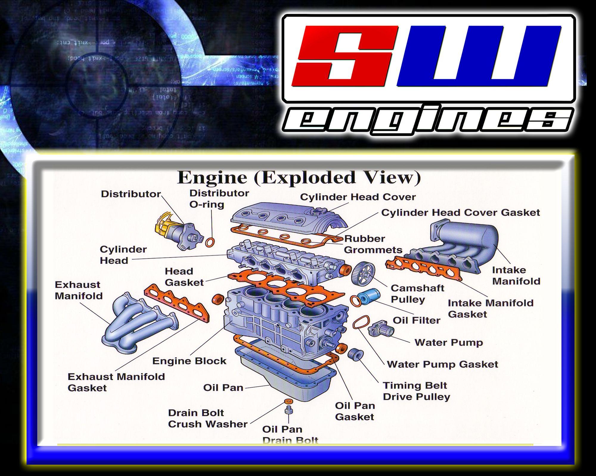 SWEngines How Car Engines Work   car   Pinterest   Car engine ...
