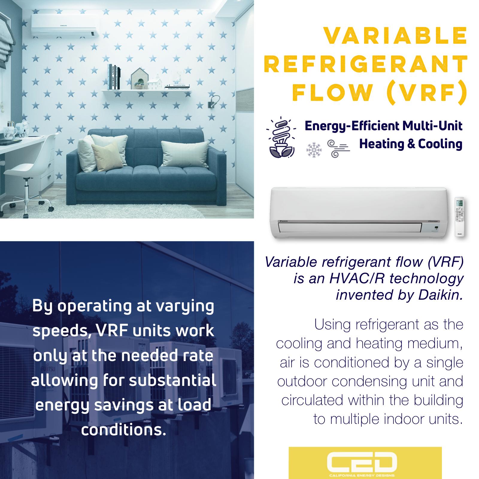 Variable Refrigerant Flow Vrf Systems Variable Refrigerant
