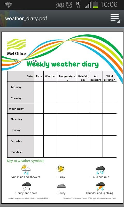 Weather Observation Recording Sheet Weather Worksheets Weather Chart Middle School