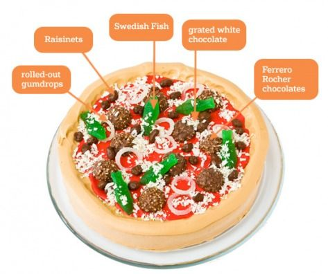 Cool Pizza Birthday Cake Design With Images Pizza Birthday Cake Funny Birthday Cards Online Alyptdamsfinfo