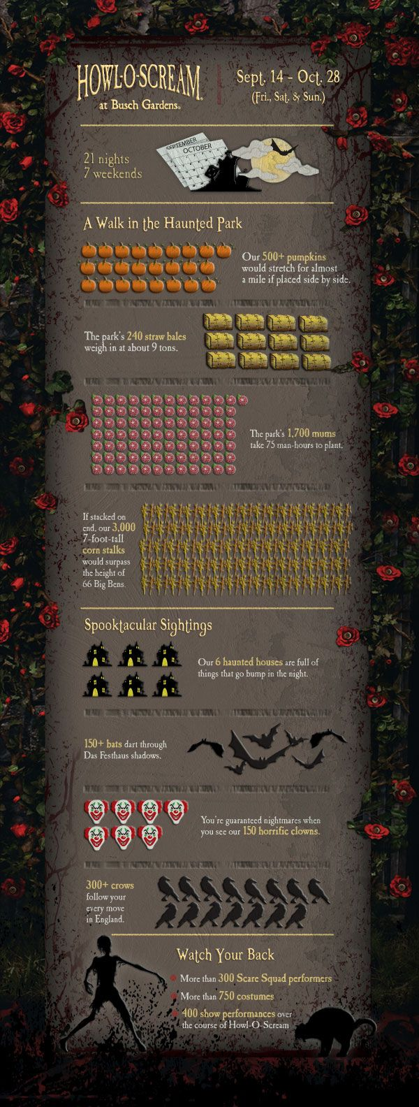 Fun facts about #HowlOScream at #BuschGardens - I cannot wait to go ...