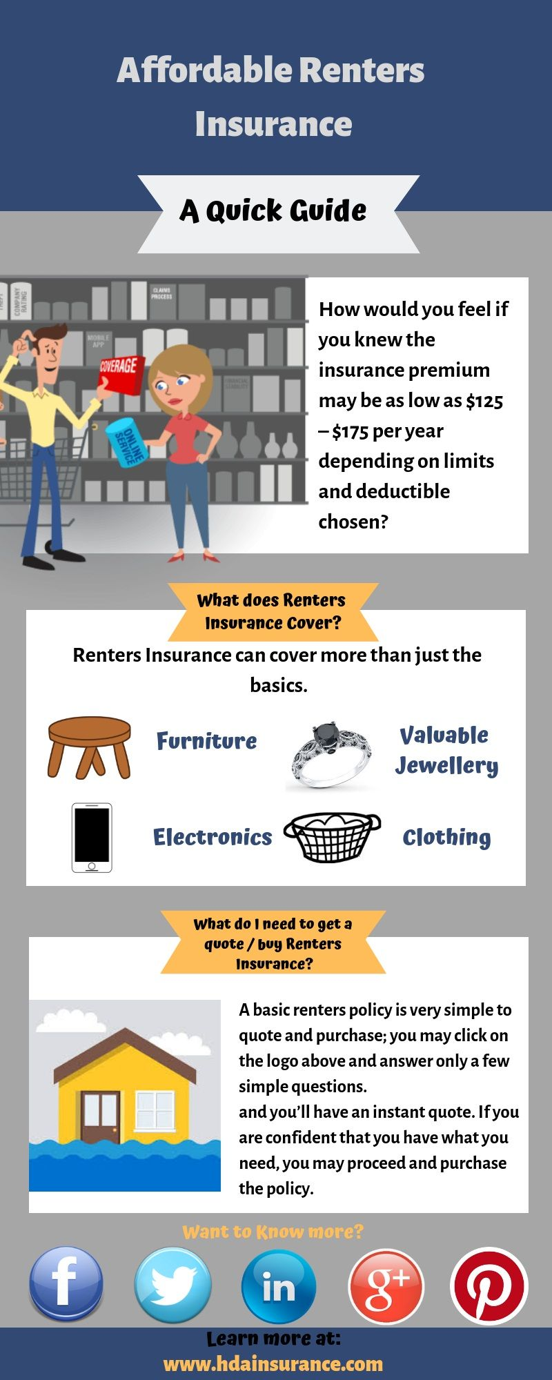 Have a look at this infographic which clears a lot of ...